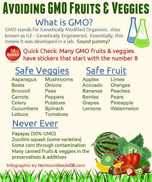 Avoiding GMO Fruits & Veggies